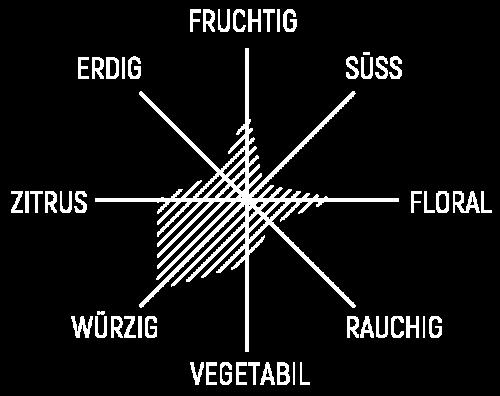 Freimeister Kollektiv - MEZCAL ARTESANAL 421